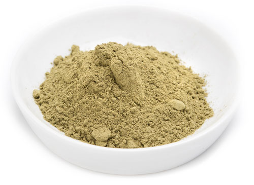 Quick Kratom Guide: 5 Things You Should Know Before Taking Kratom