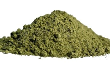 Know the best Kratom Suppliers of 2018